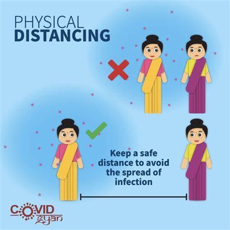 keep 2 m distance